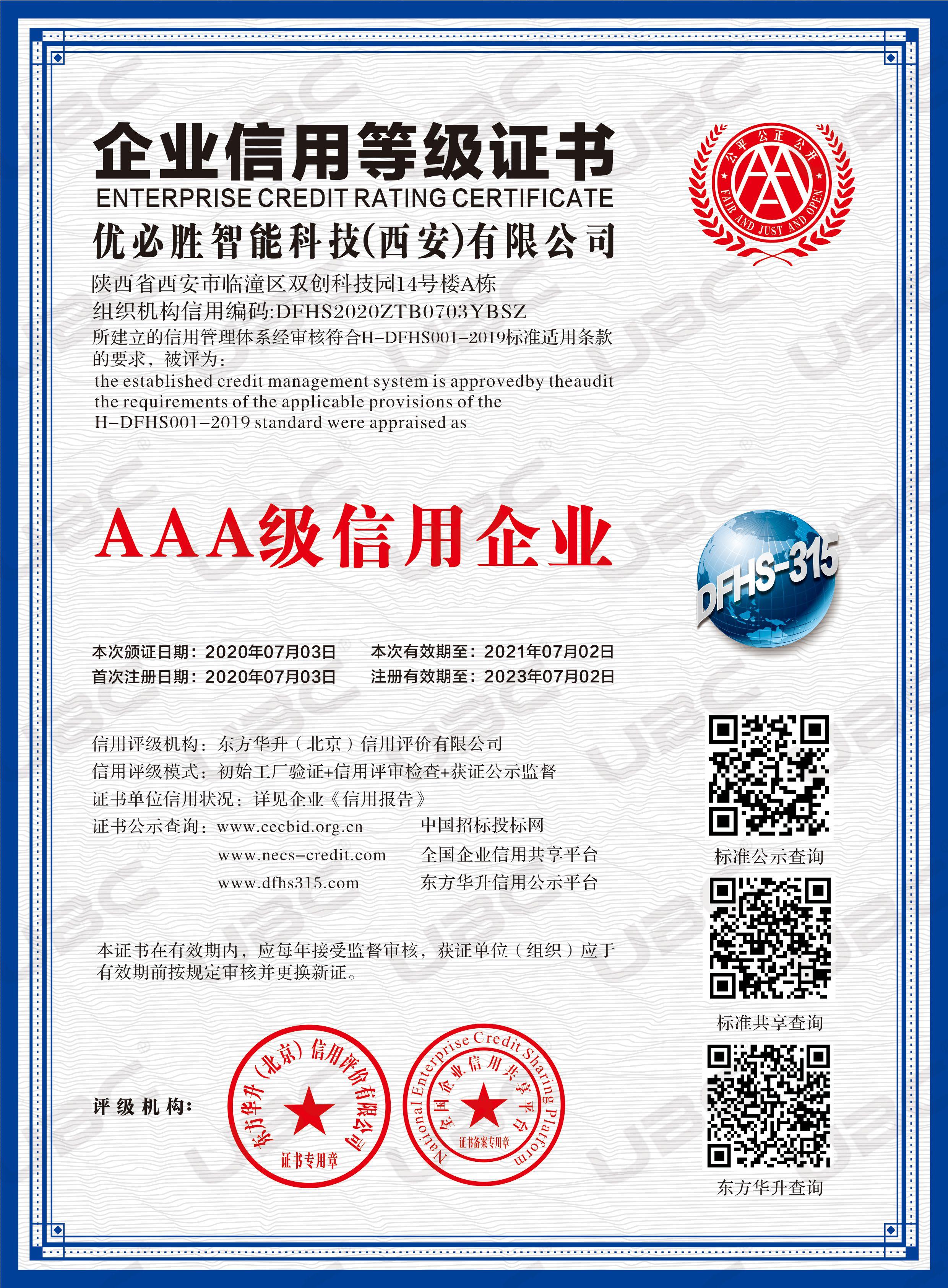 AAA credit enterprise certification